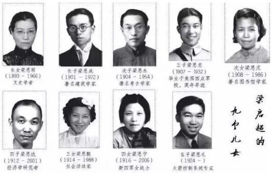 梁启超的9个儿女