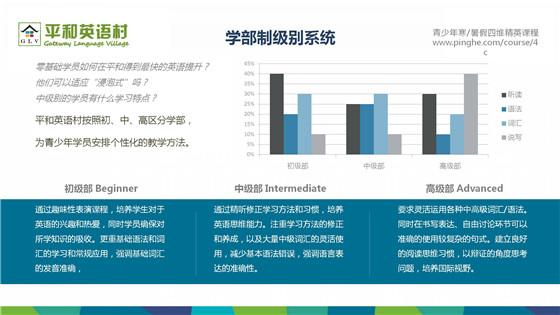 深圳暑假英语培训班多少钱